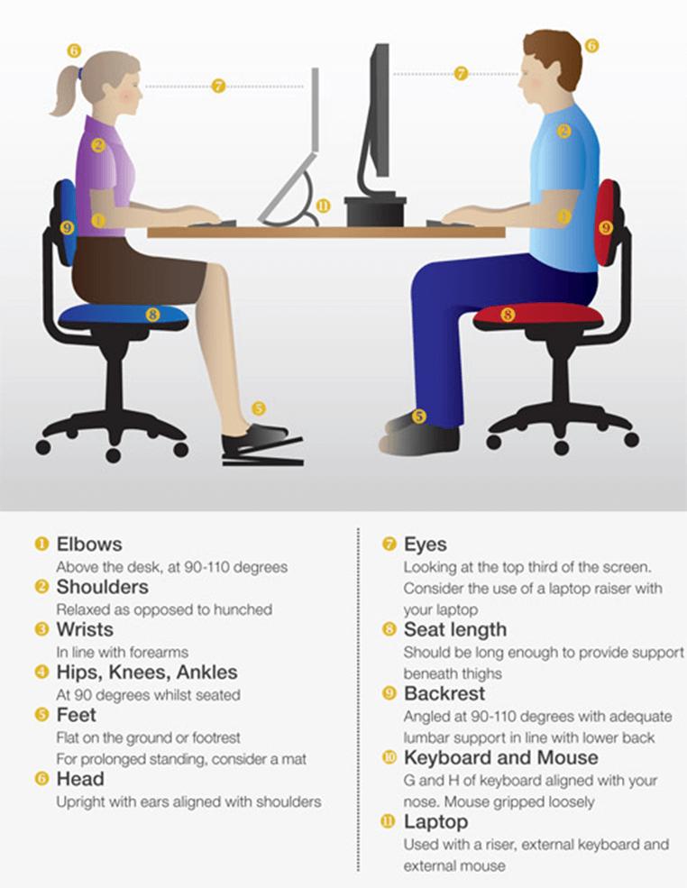 workstation ergonomics